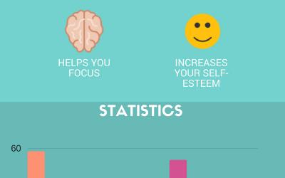Infographic : Yoda Tidbits
